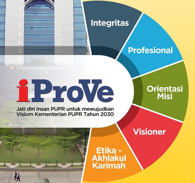 iProVe: Jati diri Insan PUPR untuk Mewujudkan Visium Kementerian PUPR Tahun 2030