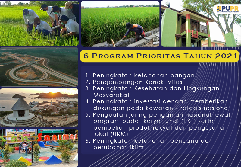 6 Program Prioritas Tahun 2021